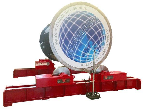 Anti drift rotators